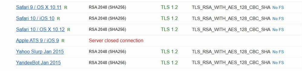 TLSciphers2